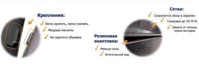 Каркасные шторки Трокот - отзывы владельцев, купить через официальный сайт
