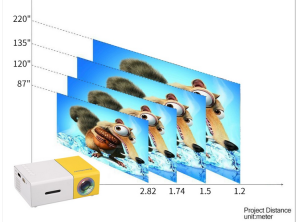 Мини проектор YG-300 – отзывы, где купить, обзор, цена