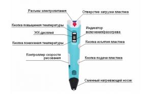 3D ручка Myriwell Stereo отзывы, где купить оригинал, цена